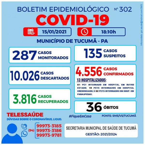 Boletim COVID-19 (15/01/2021) - Prefeitura Municipal de ...