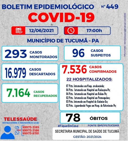 Boletim COVID-19 (12/06/2021) - Prefeitura Municipal de ...
